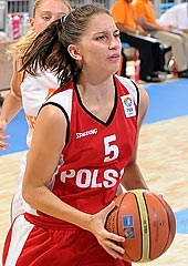 5. Kinga Wozniak (Poland)