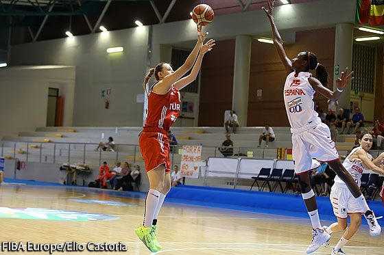 15. Astou Ndour (Spain), 10. Gizem Sezer (Turkey)