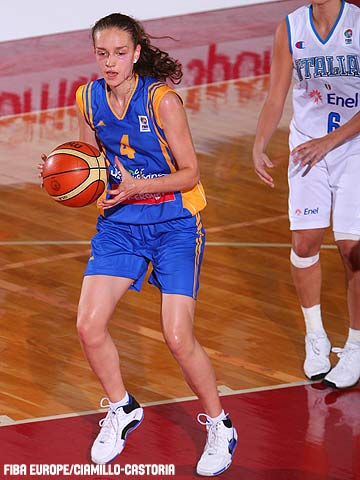 Milica Deura (Bosnia and Herzegovina)