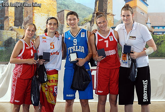 2012 All Tournament Team: Ksenia Levchenko (Spain), Angela Salvadores (Spain), Cecilia Zandalasini (Italy), Daria Kolosovskaya (Russia), Kyara Linskens (Belgium)