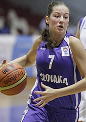7. Angelika Slamová (Slovak Republic)