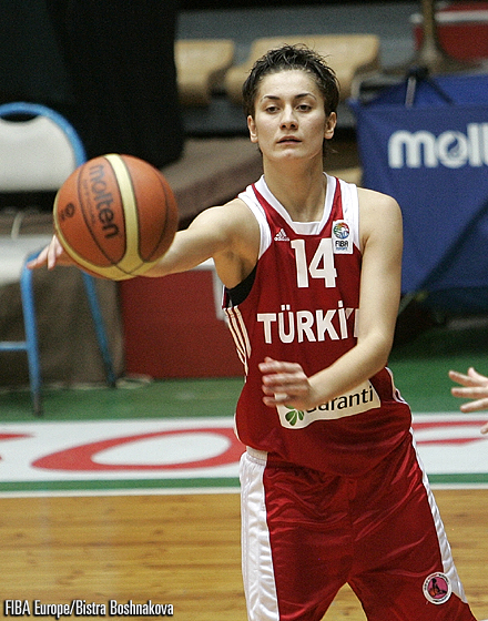 14. Deniz Colakoglu (Turkey)