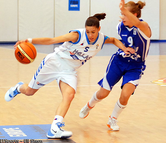 5. Angeliki Nikolopoulou (Greece)