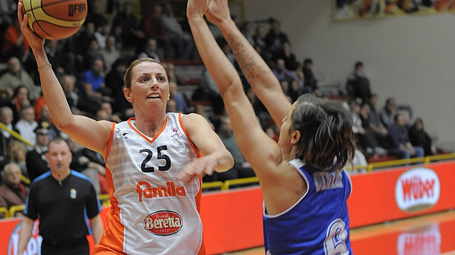 Roundup: Macchi Magic Inks Schio Glory